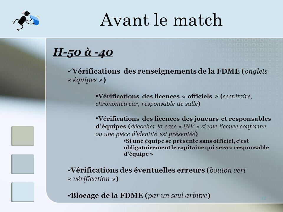 Avant le match 11 H-50 à -40 Vérifications des renseignements de la FDME (onglets « équipes ») Vérifications des licences « officiels » (secrétaire, chronométreur, responsable de salle) Vérifications des licences des joueurs et responsables déquipes (décocher la case « INV » si une licence conforme ou une pièce didentité est présentée) Si une équipe se présente sans officiel, cest obligatoirement le capitaine qui sera « responsable déquipe » Vérifications des éventuelles erreurs (bouton vert « vérification ») Blocage de la FDME (par un seul arbitre)