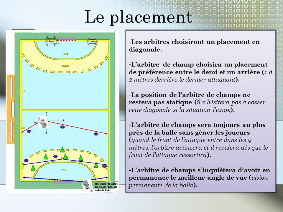 Le placement -Les arbitres choisiront un placement en diagonale.