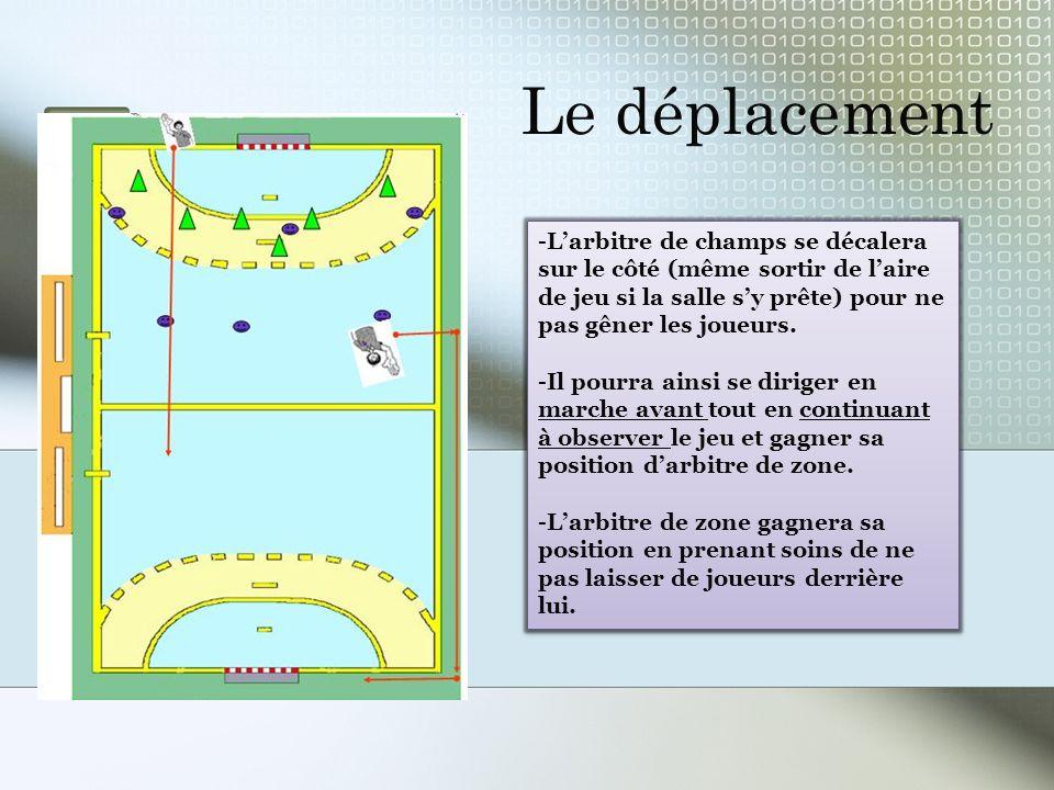 Le déplacement -Larbitre de champs se décalera sur le côté (même sortir de laire de jeu si la salle sy prête) pour ne pas gêner les joueurs.