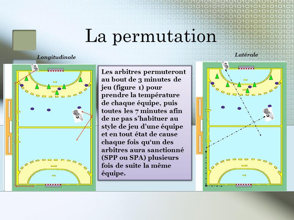 La permutation Les arbitres permuteront au bout de 3 minutes de jeu (figure 1) pour prendre la température de chaque équipe, puis toutes les 7 minutes afin de ne pas shabituer au style de jeu dune équipe et en tout état de cause chaque fois quun des arbitres aura sanctionné (SPP ou SPA) plusieurs fois de suite la même équipe.