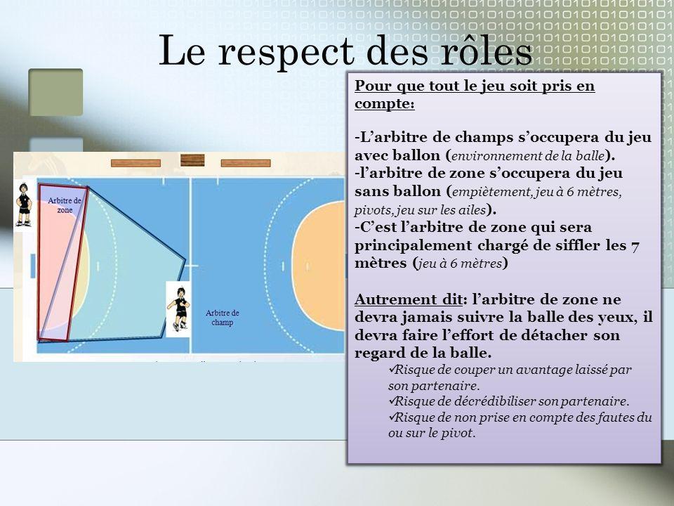 Le respect des rôles Pour que tout le jeu soit pris en compte : -Larbitre de champs soccupera du jeu avec ballon ( environnement de la balle ).