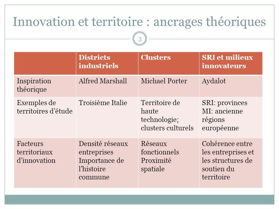 Innovation et territoire : ancrages théoriques Districts industriels ClustersSRI et milieux innovateurs Inspiration théorique Alfred MarshallMichael P