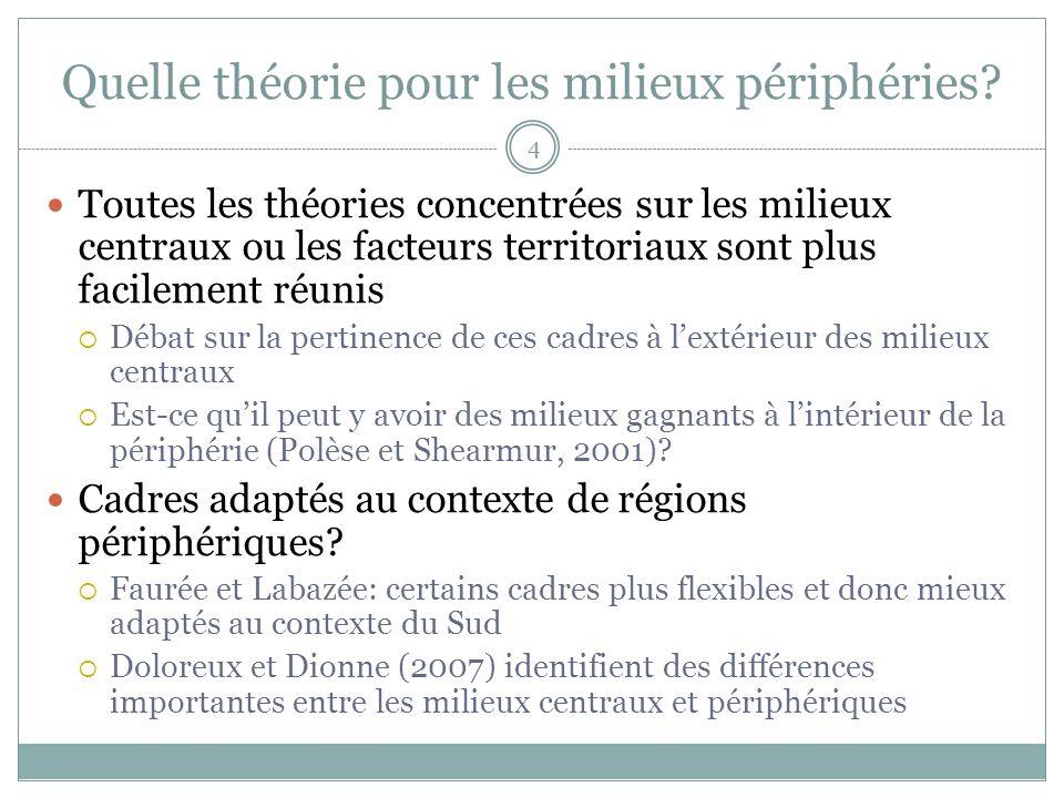 Quelle théorie pour les milieux périphéries? Toutes les théories concentrées sur les milieux centraux ou les facteurs territoriaux sont plus facilemen