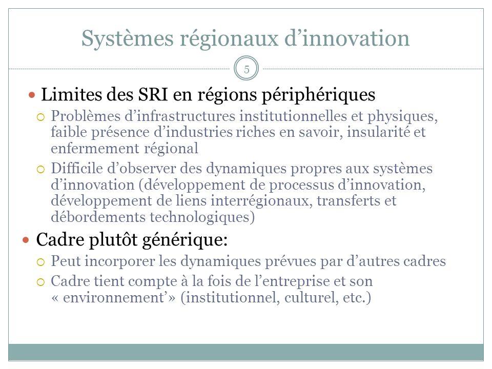 Systèmes régionaux dinnovation Limites des SRI en régions périphériques Problèmes dinfrastructures institutionnelles et physiques, faible présence din