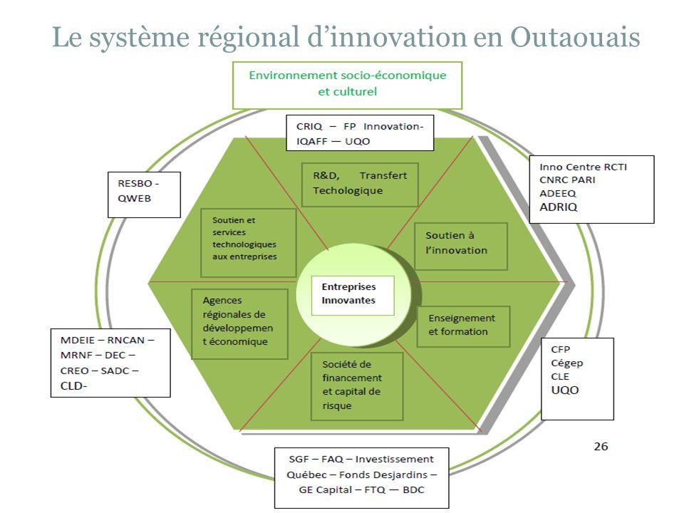 Le système régional dinnovation en Outaouais