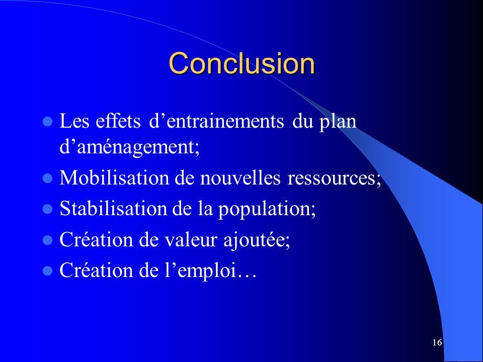 Conclusion Les effets dentrainements du plan daménagement; Mobilisation de nouvelles ressources; Stabilisation de la population; Création de valeur ajoutée; Création de lemploi… 16