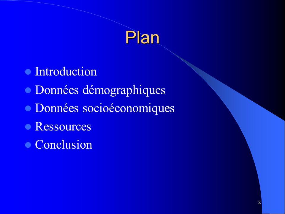 2 Plan Introduction Données démographiques Données socioéconomiques Ressources Conclusion