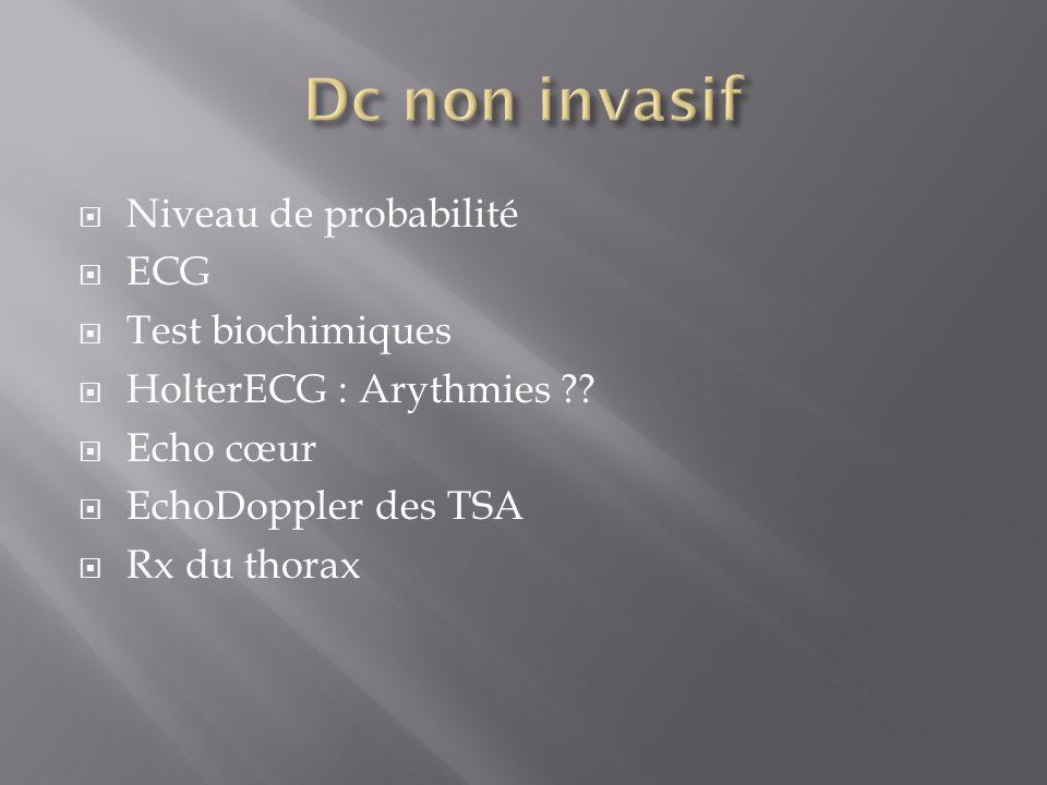 Niveau de probabilité ECG Test biochimiques HolterECG : Arythmies ?? Echo cœur EchoDoppler des TSA Rx du thorax