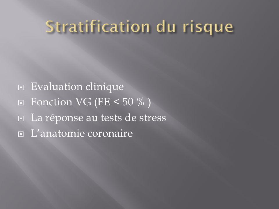 Evaluation clinique Fonction VG (FE < 50 % ) La réponse au tests de stress Lanatomie coronaire