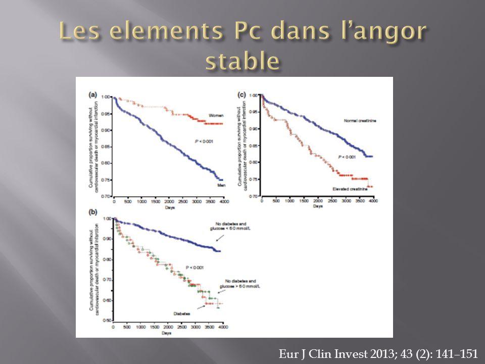 Eur J Clin Invest 2013; 43 (2): 141–151