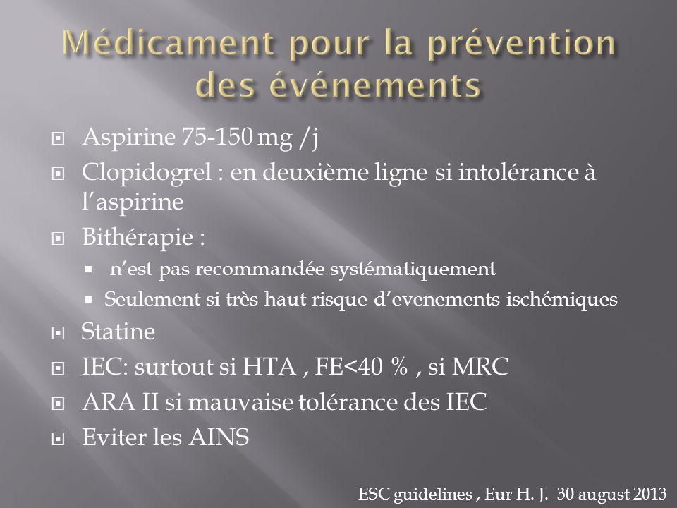 Aspirine 75-150 mg /j Clopidogrel : en deuxième ligne si intolérance à laspirine Bithérapie : nest pas recommandée systématiquement Seulement si très