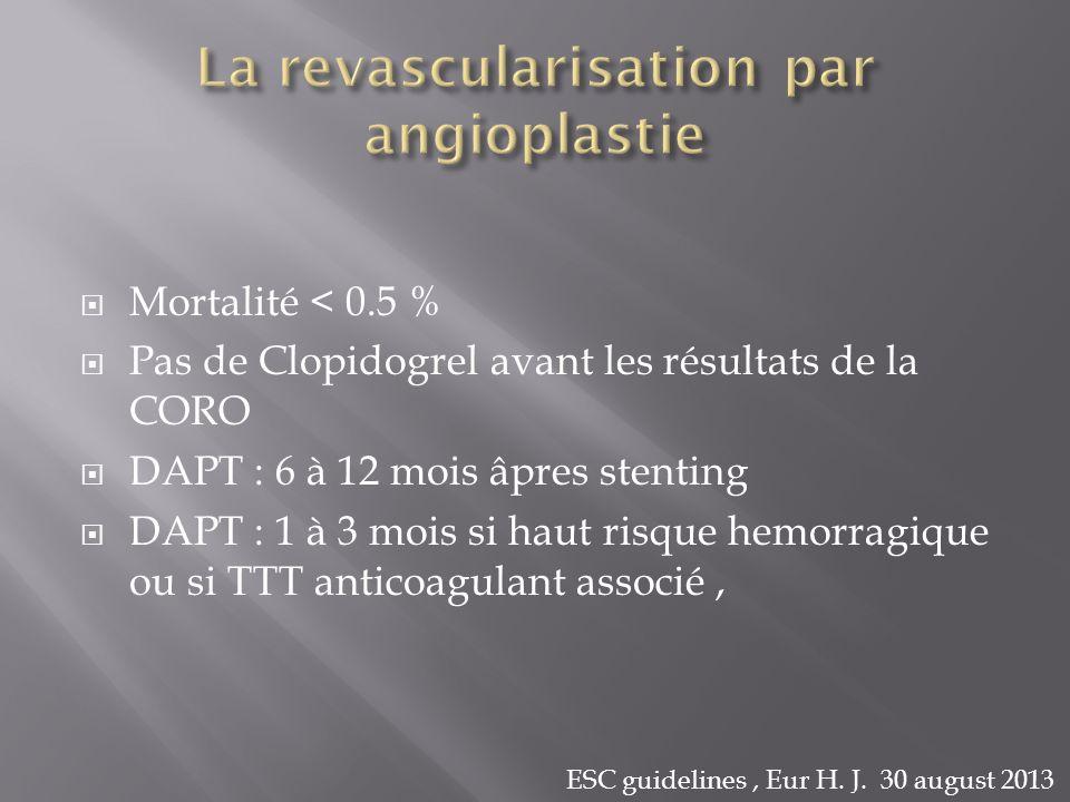 Mortalité < 0.5 % Pas de Clopidogrel avant les résultats de la CORO DAPT : 6 à 12 mois âpres stenting DAPT : 1 à 3 mois si haut risque hemorragique ou