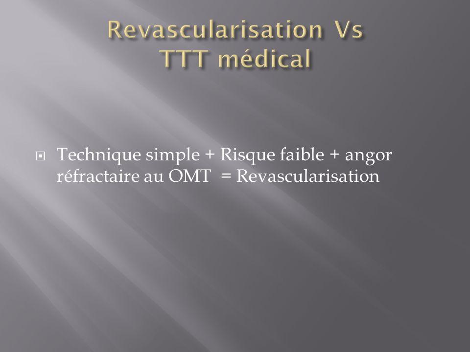 Technique simple + Risque faible + angor réfractaire au OMT = Revascularisation