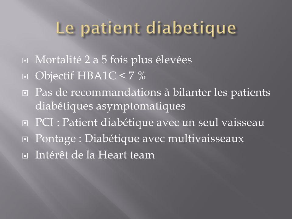 Mortalité 2 a 5 fois plus élevées Objectif HBA1C < 7 % Pas de recommandations à bilanter les patients diabétiques asymptomatiques PCI : Patient diabét