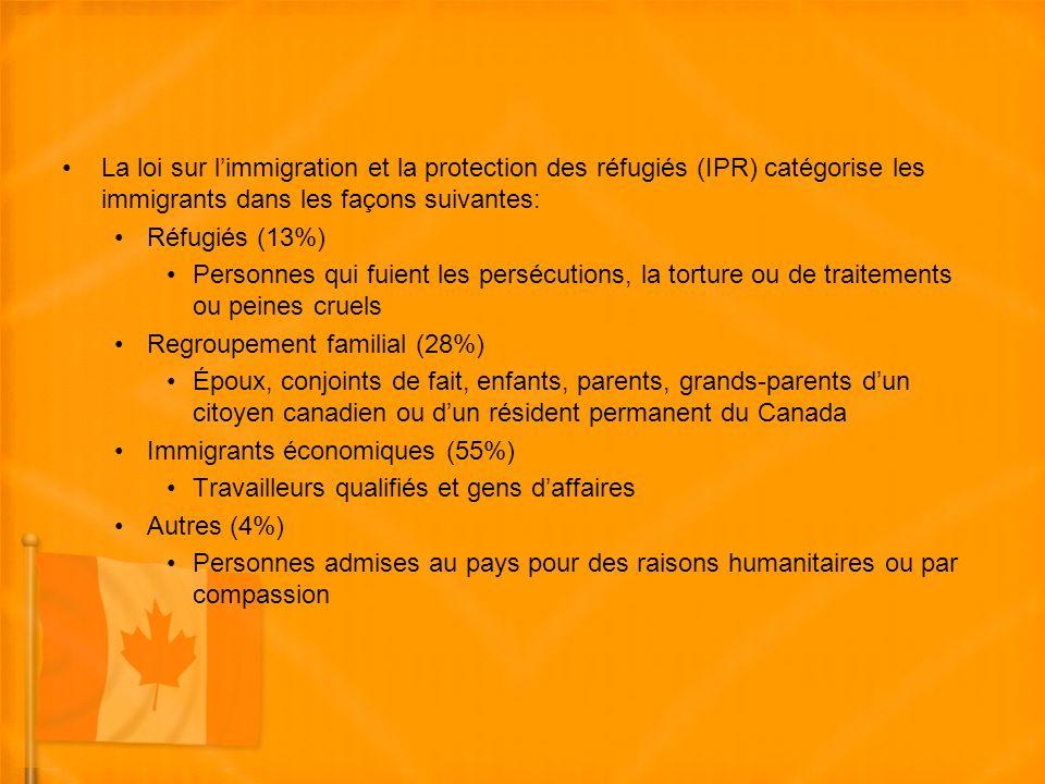 La loi sur limmigration et la protection des réfugiés (IPR) catégorise les immigrants dans les façons suivantes: Réfugiés (13%) Personnes qui fuient les persécutions, la torture ou de traitements ou peines cruels Regroupement familial (28%) Époux, conjoints de fait, enfants, parents, grands-parents dun citoyen canadien ou dun résident permanent du Canada Immigrants économiques (55%) Travailleurs qualifiés et gens daffaires Autres (4%) Personnes admises au pays pour des raisons humanitaires ou par compassion