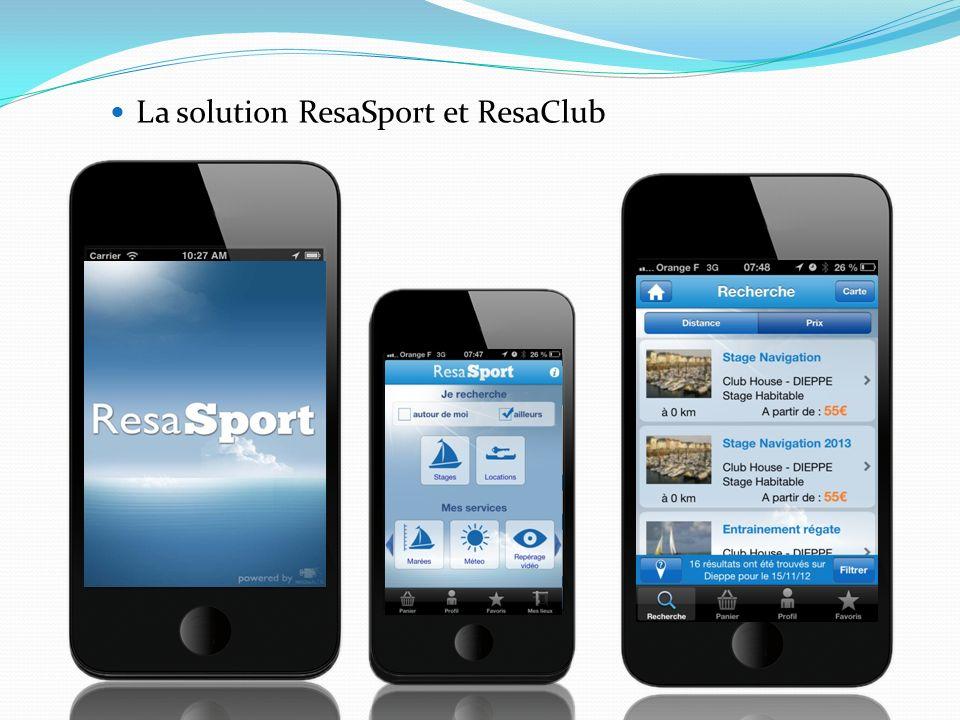 La solution ResaSport et ResaClub