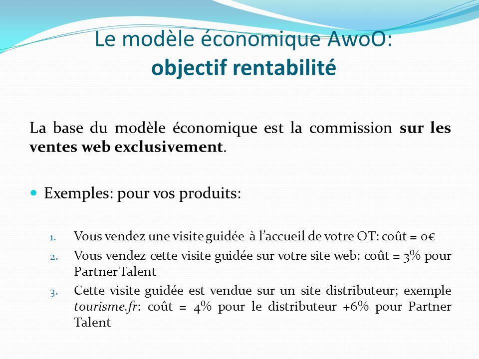 Le modèle économique AwoO: objectif rentabilité La base du modèle économique est la commission sur les ventes web exclusivement. Exemples: pour vos pr