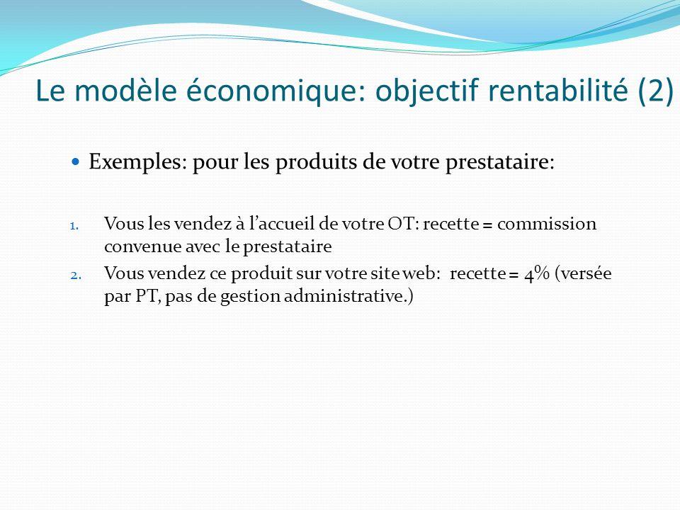 Le modèle économique: objectif rentabilité (2) Exemples: pour les produits de votre prestataire: 1. Vous les vendez à laccueil de votre OT: recette =