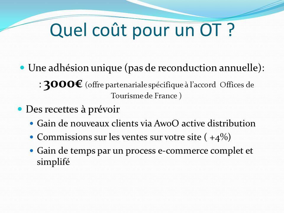 Quel coût pour un OT ? Une adhésion unique (pas de reconduction annuelle): : 3000 (offre partenariale spécifique à laccord Offices de Tourisme de Fran