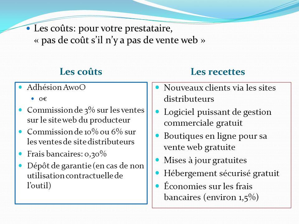 Les coûts: pour votre prestataire, « pas de coût sil ny a pas de vente web » Les coûts Les recettes Adhésion AwoO 0 Commission de 3% sur les ventes su