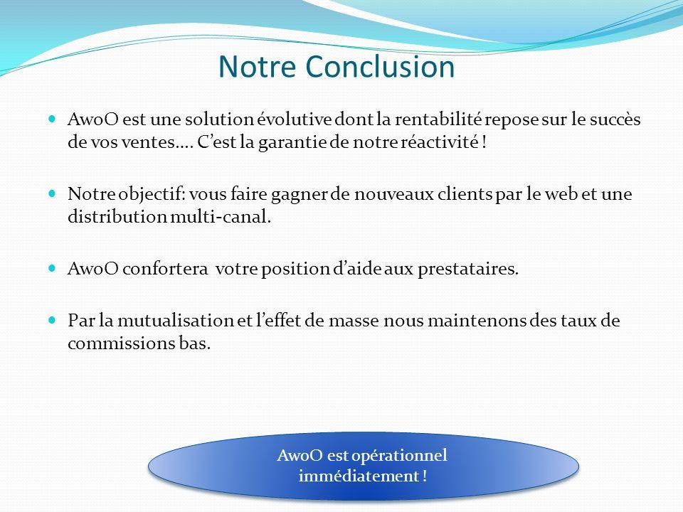 Notre Conclusion AwoO est une solution évolutive dont la rentabilité repose sur le succès de vos ventes…. Cest la garantie de notre réactivité ! Notre