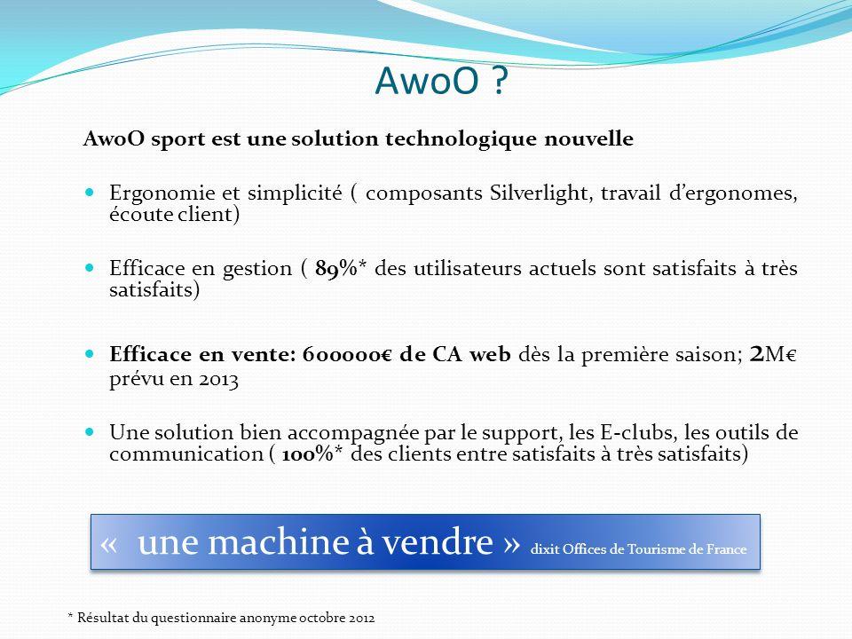 AwoO ? AwoO sport est une solution technologique nouvelle Ergonomie et simplicité ( composants Silverlight, travail dergonomes, écoute client) Efficac