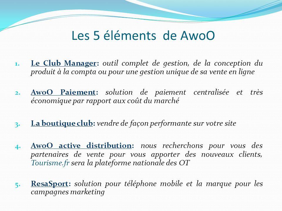Les 5 éléments de AwoO 1. Le Club Manager: outil complet de gestion, de la conception du produit à la compta ou pour une gestion unique de sa vente en
