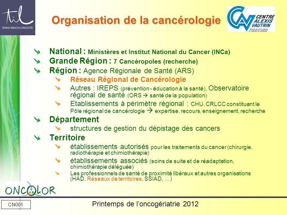 Printemps de loncogériatrie 2012 Organisation de la cancérologie National : Ministères et Institut National du Cancer (INCa) Grande Région : 7 Cancéro