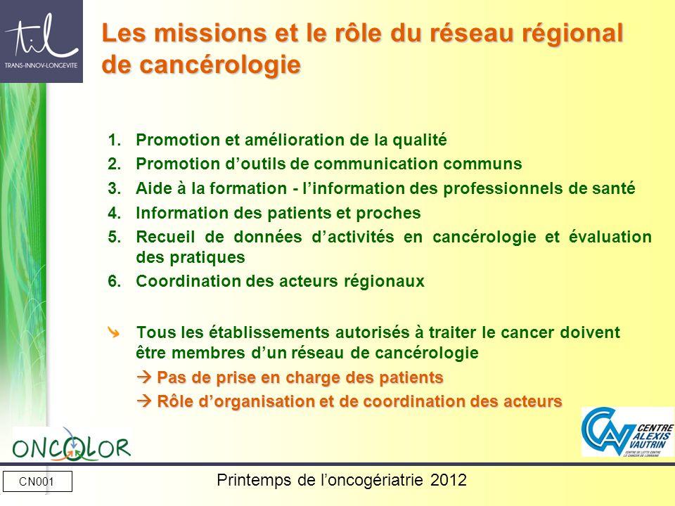 CN001 Printemps de loncogériatrie 2012 1.Promotion et amélioration de la qualité 2.Promotion doutils de communication communs 3.Aide à la formation -