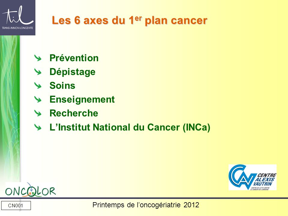 Printemps de loncogériatrie 2012 Les 6 axes du 1 er plan cancer Prévention Dépistage Soins Enseignement Recherche LInstitut National du Cancer (INCa)