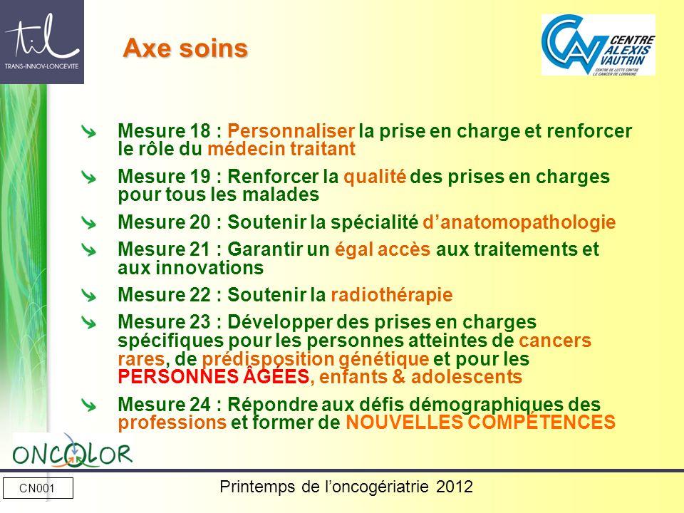 CN001 Printemps de loncogériatrie 2012 Axe soins Mesure 18 : Personnaliser la prise en charge et renforcer le rôle du médecin traitant Mesure 19 : Ren