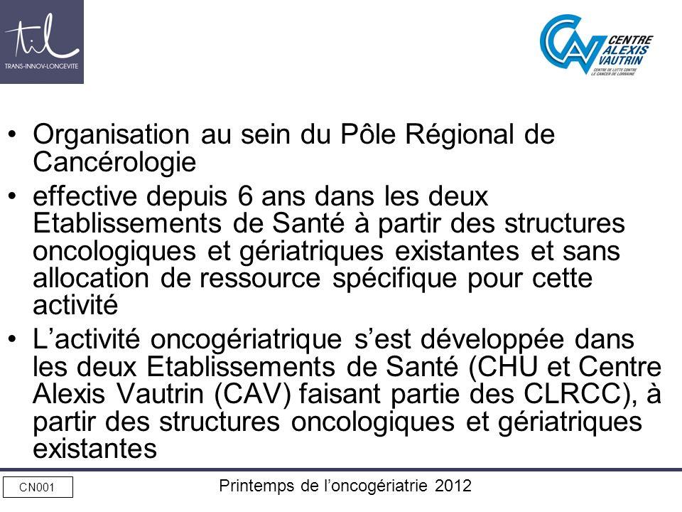 CN001 Printemps de loncogériatrie 2012 Organisation au sein du Pôle Régional de Cancérologie effective depuis 6 ans dans les deux Etablissements de Sa