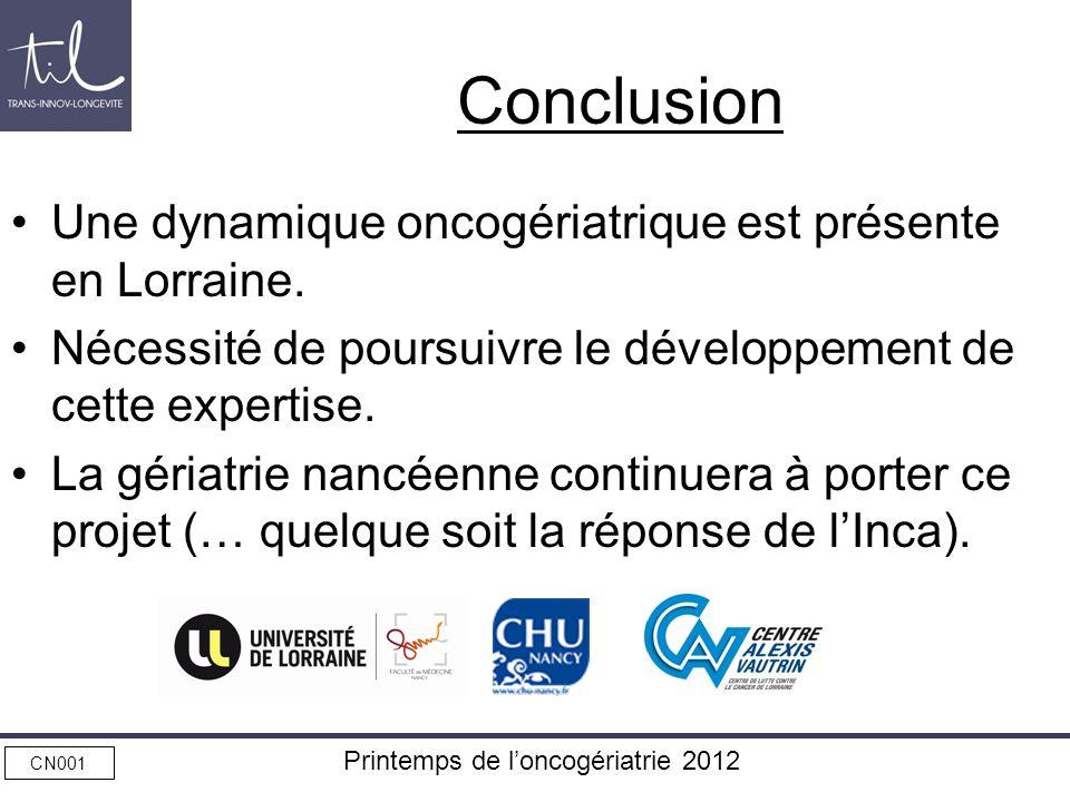 CN001 Printemps de loncogériatrie 2012 Conclusion Une dynamique oncogériatrique est présente en Lorraine. Nécessité de poursuivre le développement de