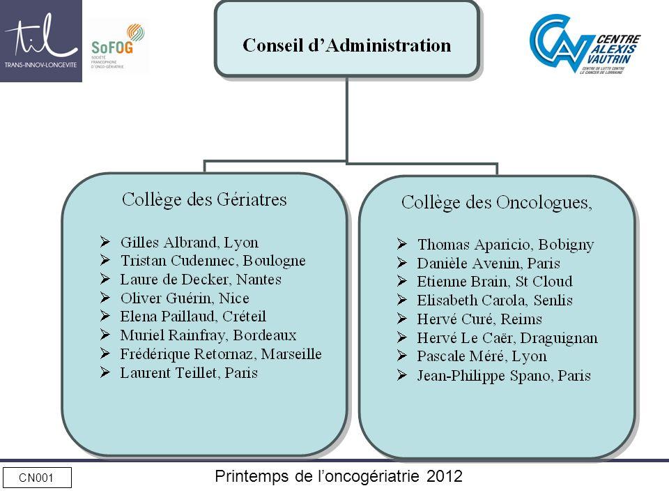 CN001 Printemps de loncogériatrie 2012 Conclusion Une dynamique oncogériatrique est présente en Lorraine.
