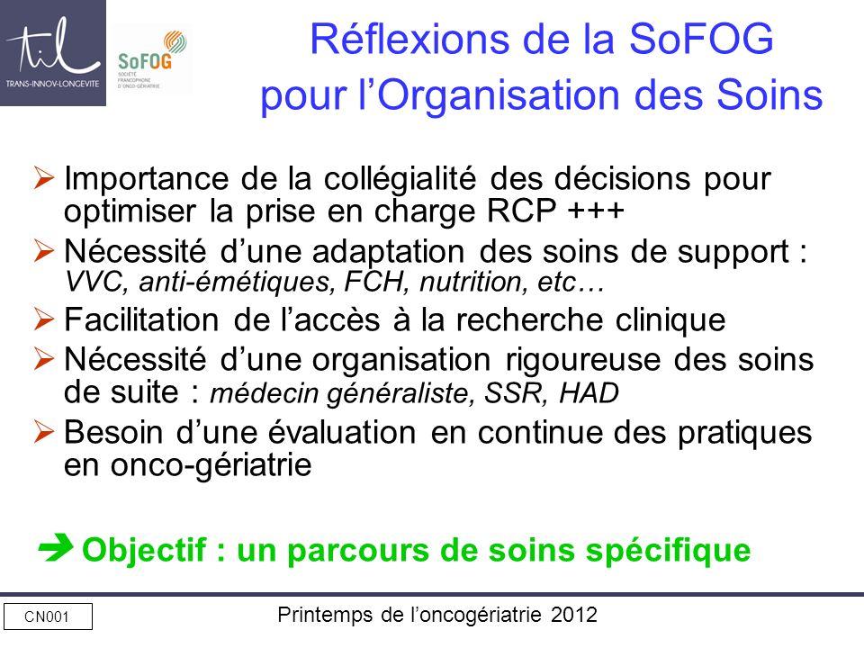 CN001 Printemps de loncogériatrie 2012 Réflexions de la SoFOG sur les Équipes de Soins en Onco-Gériatrie Objectif : le binôme Oncologue-Gériatre est la plaque tournante