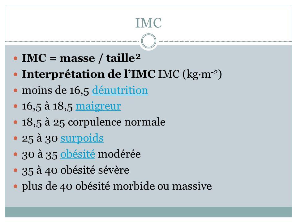IMC IMC = masse / taille² Interprétation de lIMC IMC (kg·m -2 ) moins de 16,5 dénutritiondénutrition 16,5 à 18,5 maigreurmaigreur 18,5 à 25 corpulence normale 25 à 30 surpoidssurpoids 30 à 35 obésité modéréeobésité 35 à 40 obésité sévère plus de 40 obésité morbide ou massive