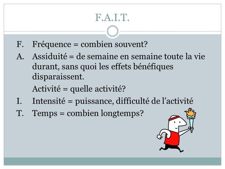 F.A.I.T.F. Fréquence = combien souvent. A.