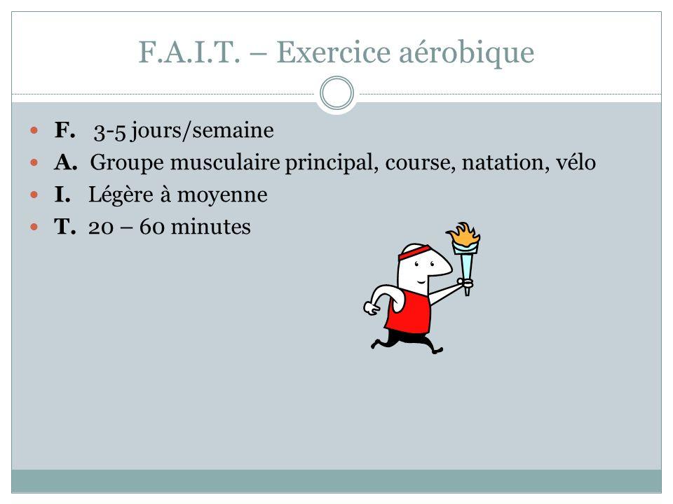 F.A.I.T.– Exercice aérobique F. 3-5 jours/semaine A.