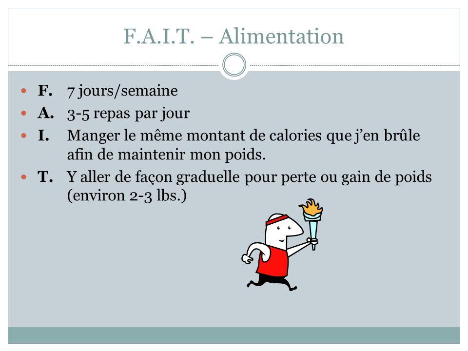 F.A.I.T.– Alimentation F. 7 jours/semaine A. 3-5 repas par jour I.