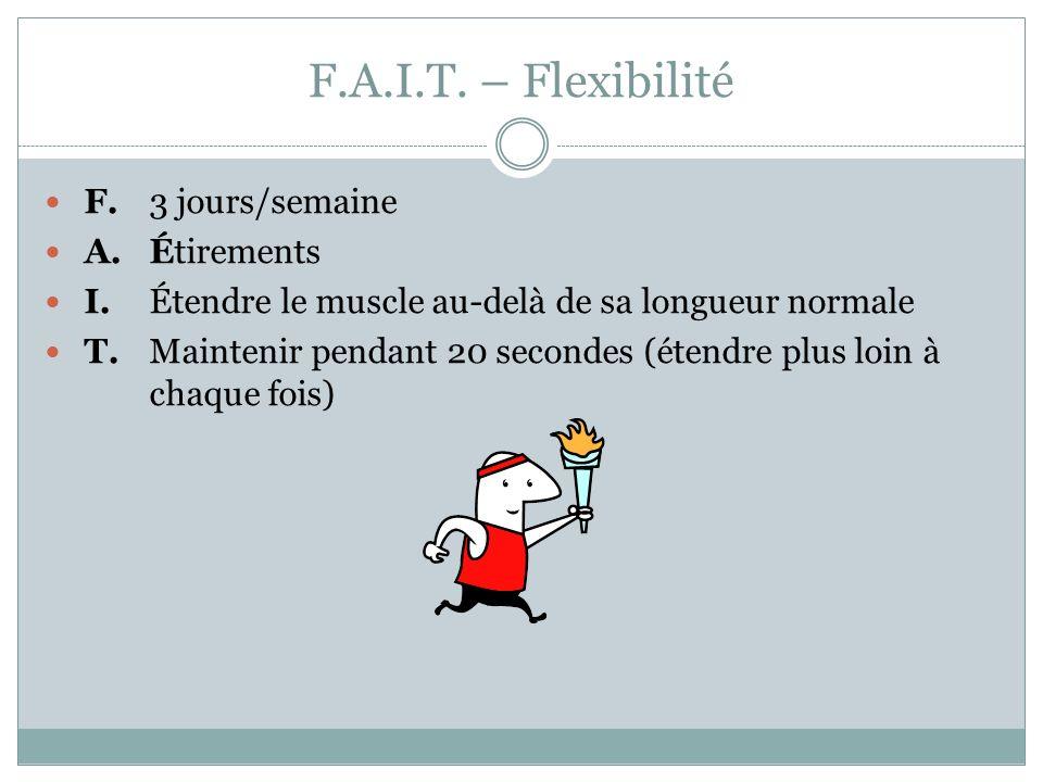 F.A.I.T.– Flexibilité F. 3 jours/semaine A. Étirements I.