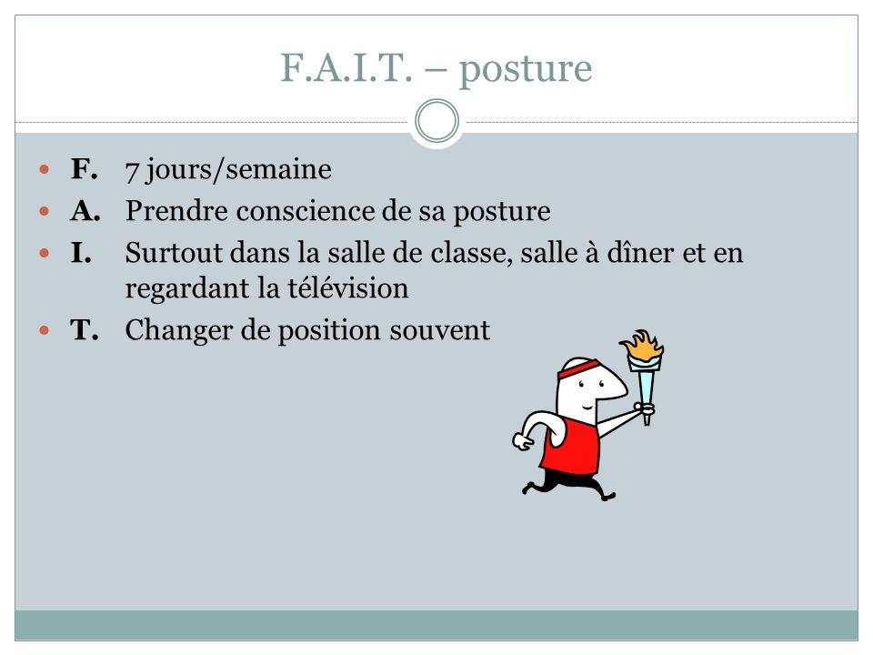 F.A.I.T.– posture F. 7 jours/semaine A. Prendre conscience de sa posture I.