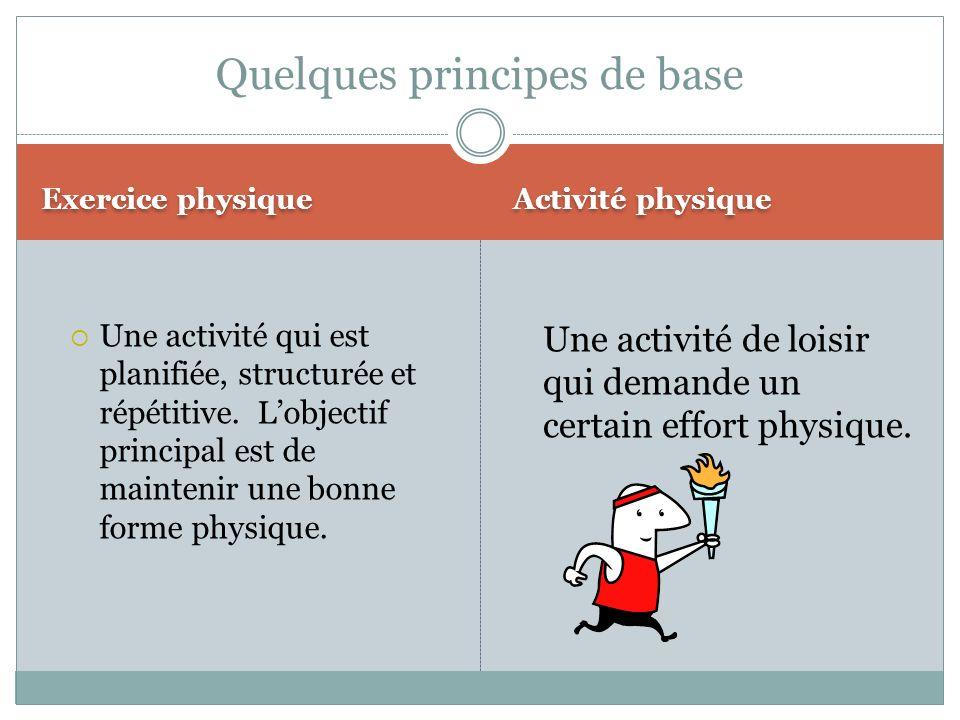 Exercice physique Activité physique Une activité qui est planifiée, structurée et répétitive.