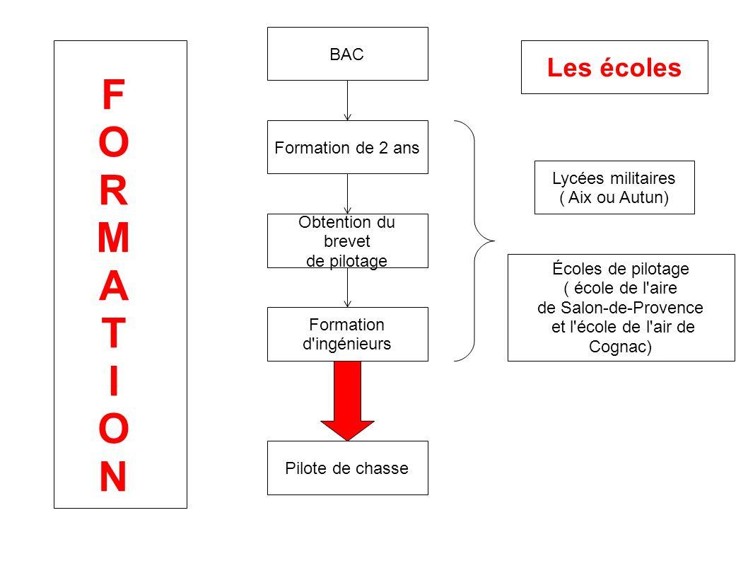 BAC Pilote de chasse Écoles de pilotage ( école de l'aire de Salon-de-Provence et l'école de l'air de Cognac) Formation de 2 ans Lycées militaires ( A