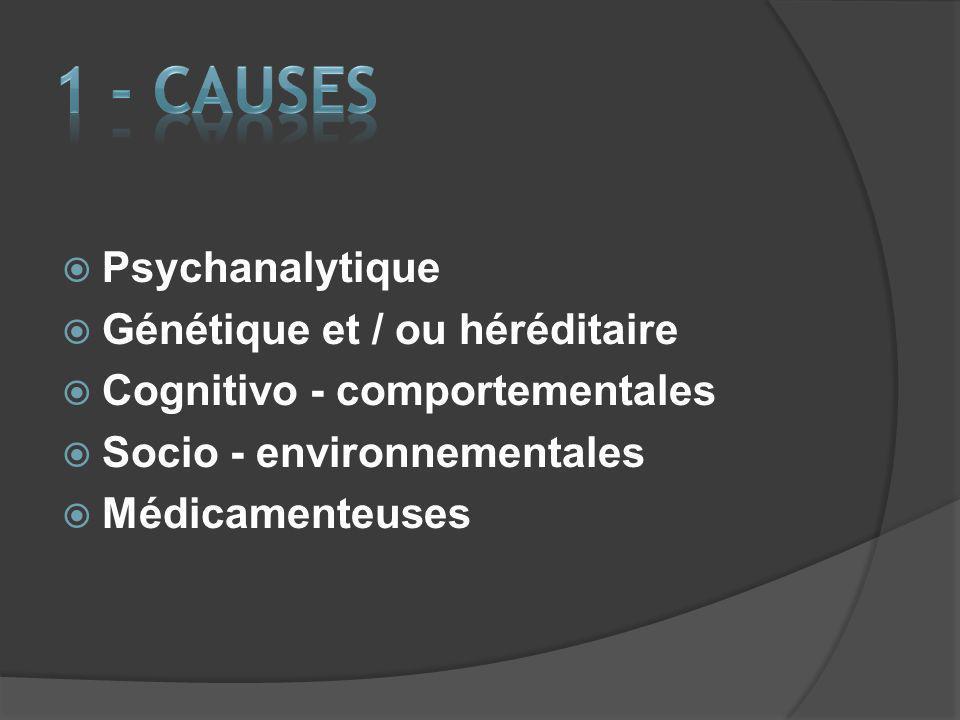Symptômes Troubles du comportements, sommeil, alimentation… Conséquences sur la vie quotidienne