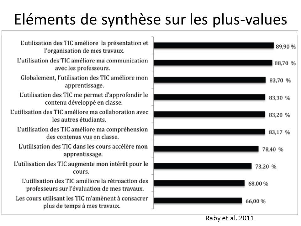 Eléments de synthèse sur les plus-values Raby et al. 2011