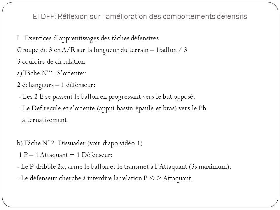 ETDFF: Réflexion sur lamélioration des comportements défensifs I - Exercices dapprentissages des tâches défensives Groupe de 3 en A/R sur la longueur