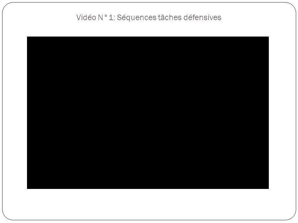 Vidéo N°1: Séquences tâches défensives