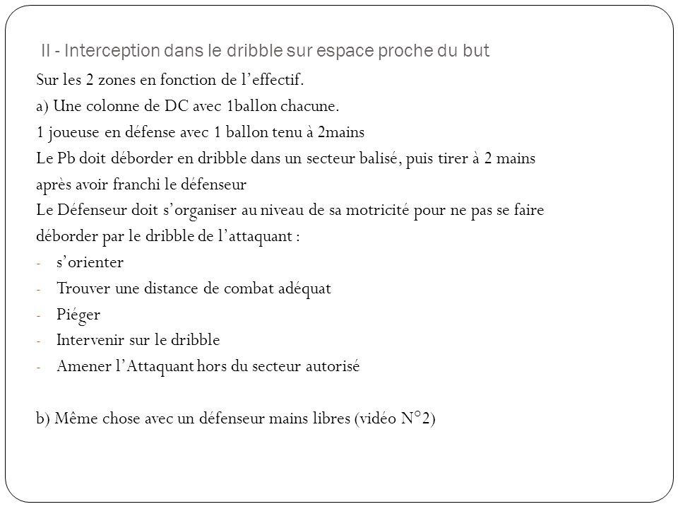 II - Interception dans le dribble sur espace proche du but Sur les 2 zones en fonction de leffectif. a) Une colonne de DC avec 1ballon chacune. 1 joue