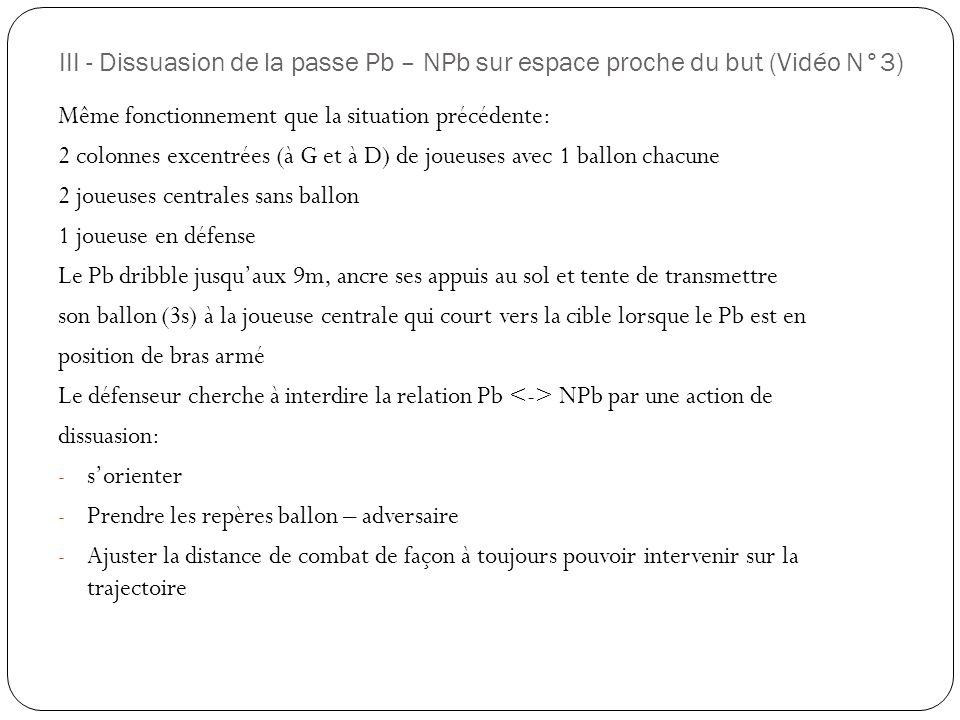 III - Dissuasion de la passe Pb – NPb sur espace proche du but (Vidéo N°3) Même fonctionnement que la situation précédente: 2 colonnes excentrées (à G
