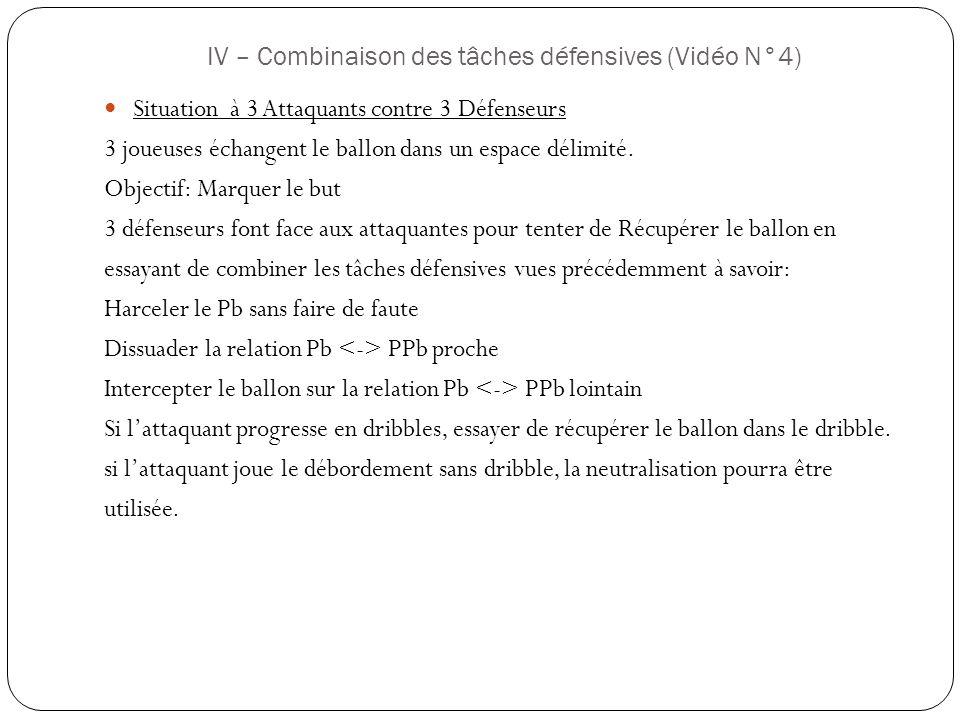 IV – Combinaison des tâches défensives (Vidéo N°4) Situation à 3 Attaquants contre 3 Défenseurs 3 joueuses échangent le ballon dans un espace délimité